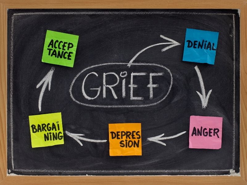 The 5 Kubler Ross stages of grief